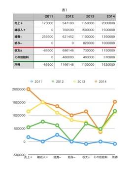 年別会計表.jpg
